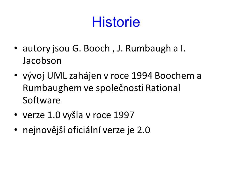 Historie autory jsou G.Booch, J. Rumbaugh a I.