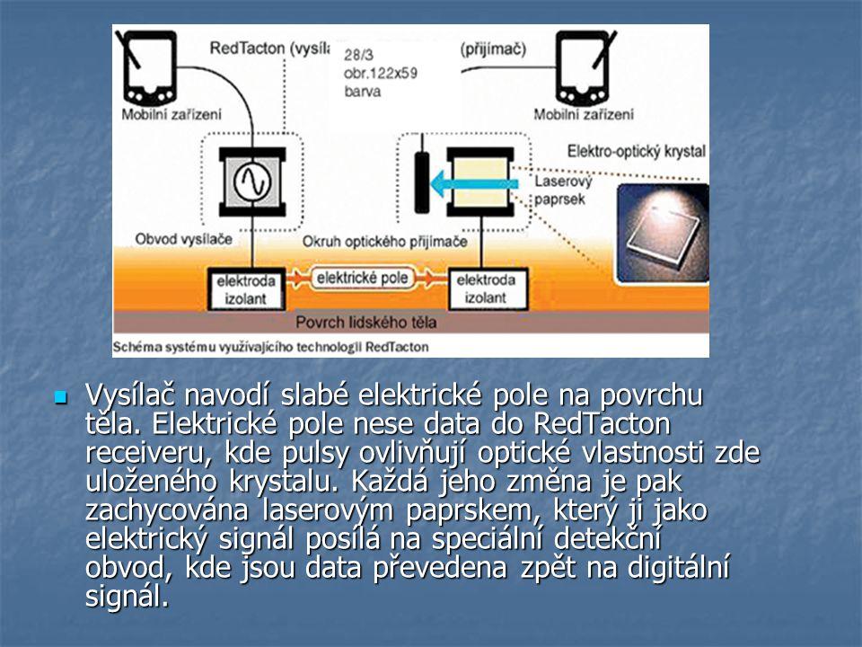Vysílač navodí slabé elektrické pole na povrchu těla.