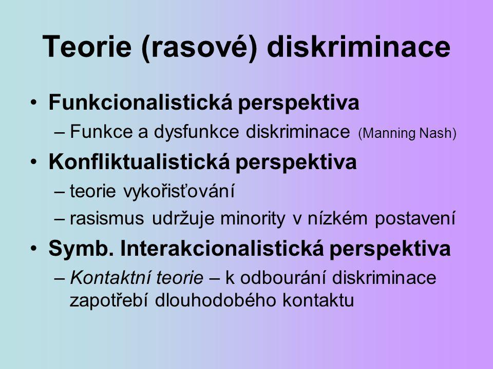 Teorie (rasové) diskriminace Funkcionalistická perspektiva –Funkce a dysfunkce diskriminace (Manning Nash) Konfliktualistická perspektiva –teorie vyko
