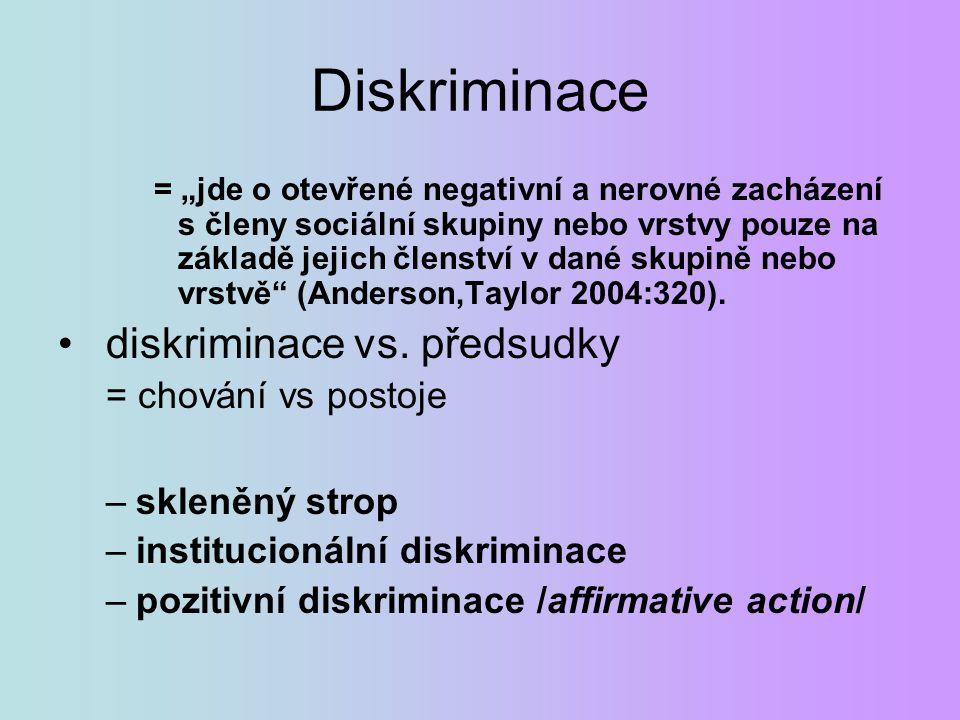 """Diskriminace = """"jde o otevřené negativní a nerovné zacházení s členy sociální skupiny nebo vrstvy pouze na základě jejich členství v dané skupině nebo"""