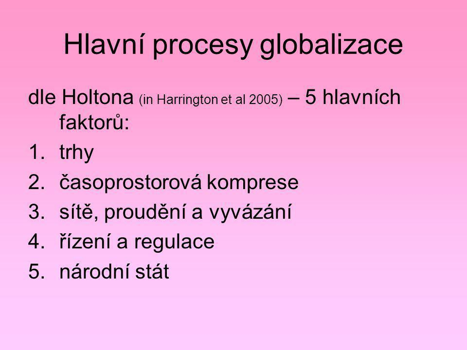 Hlavní procesy globalizace dle Holtona (in Harrington et al 2005) – 5 hlavních faktorů: 1.trhy 2.časoprostorová komprese 3.sítě, proudění a vyvázání 4