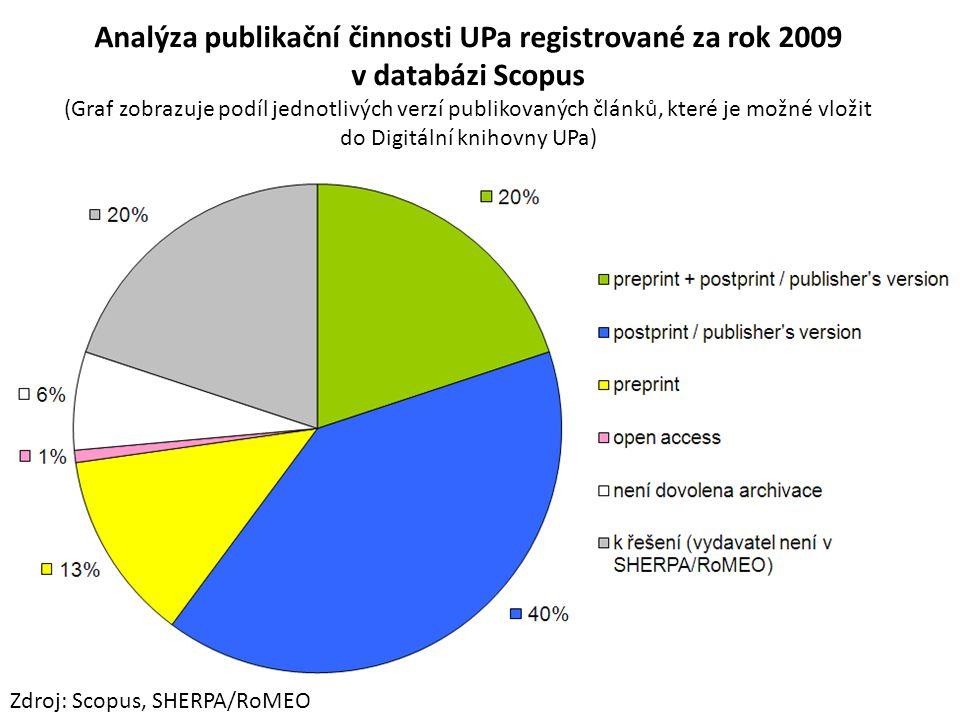 Analýza publikační činnosti UPa registrované za rok 2009 v databázi Scopus (Graf zobrazuje podíl jednotlivých verzí publikovaných článků, které je možné vložit do Digitální knihovny UPa) Zdroj: Scopus, SHERPA/RoMEO