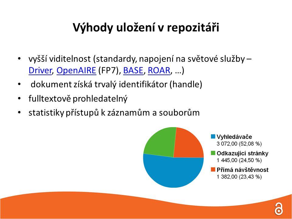 Výhody uložení v repozitáři vyšší viditelnost (standardy, napojení na světové služby – Driver, OpenAIRE (FP7), BASE, ROAR, …) DriverOpenAIREBASEROAR d