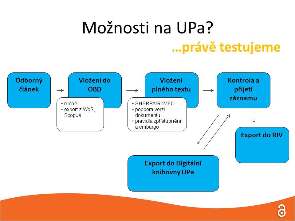 Možnosti na UPa? …právě testujeme Odborný článek Vložení do OBD Vložení plného textu Kontrola a přijetí záznamu Export do RIV Export do Digitální knih
