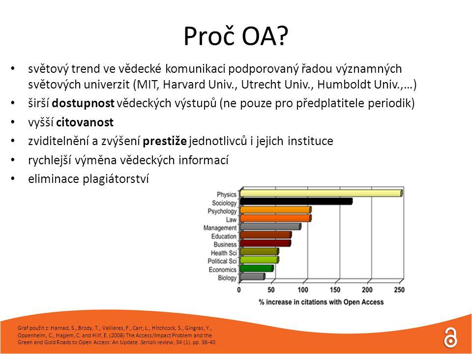 Proč OA? světový trend ve vědecké komunikaci podporovaný řadou významných světových univerzit (MIT, Harvard Univ., Utrecht Univ., Humboldt Univ.,…) ši