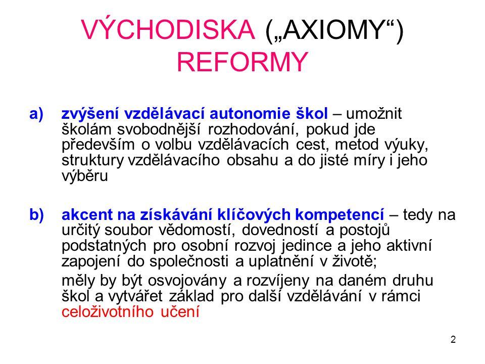 3 DŮSLEDKY VÝCHODISEK REFORMY 1.dvouúrovňové kurikulum důsledek axiomu a) - úroveň státu → RVP - úroveň školy → ŠVP 2.