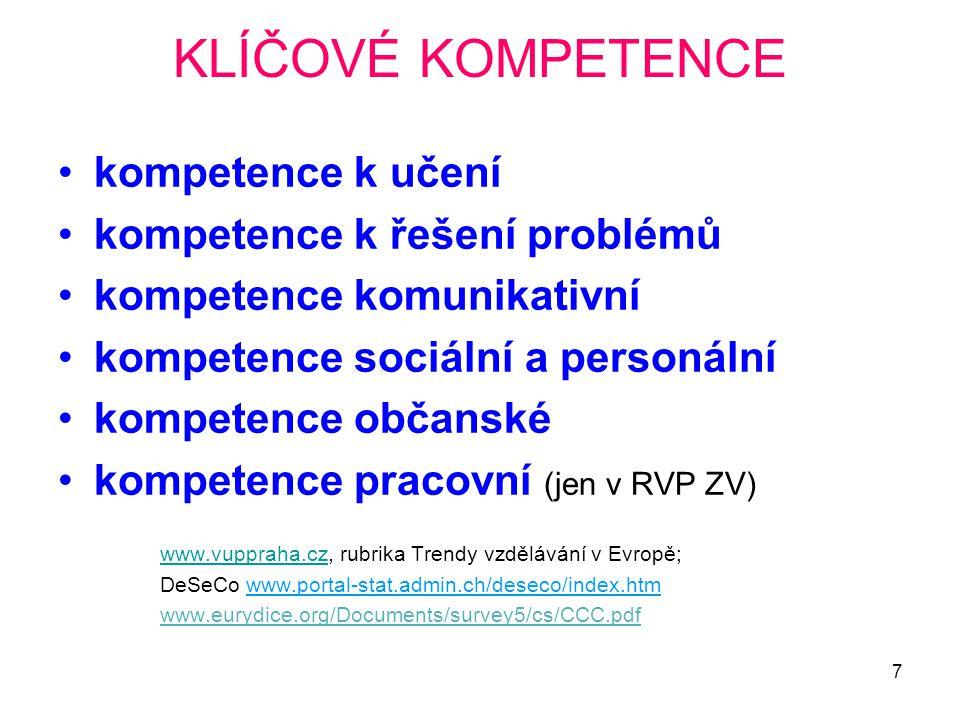 7 KLÍČOVÉ KOMPETENCE kompetence k učení kompetence k řešení problémů kompetence komunikativní kompetence sociální a personální kompetence občanské kom