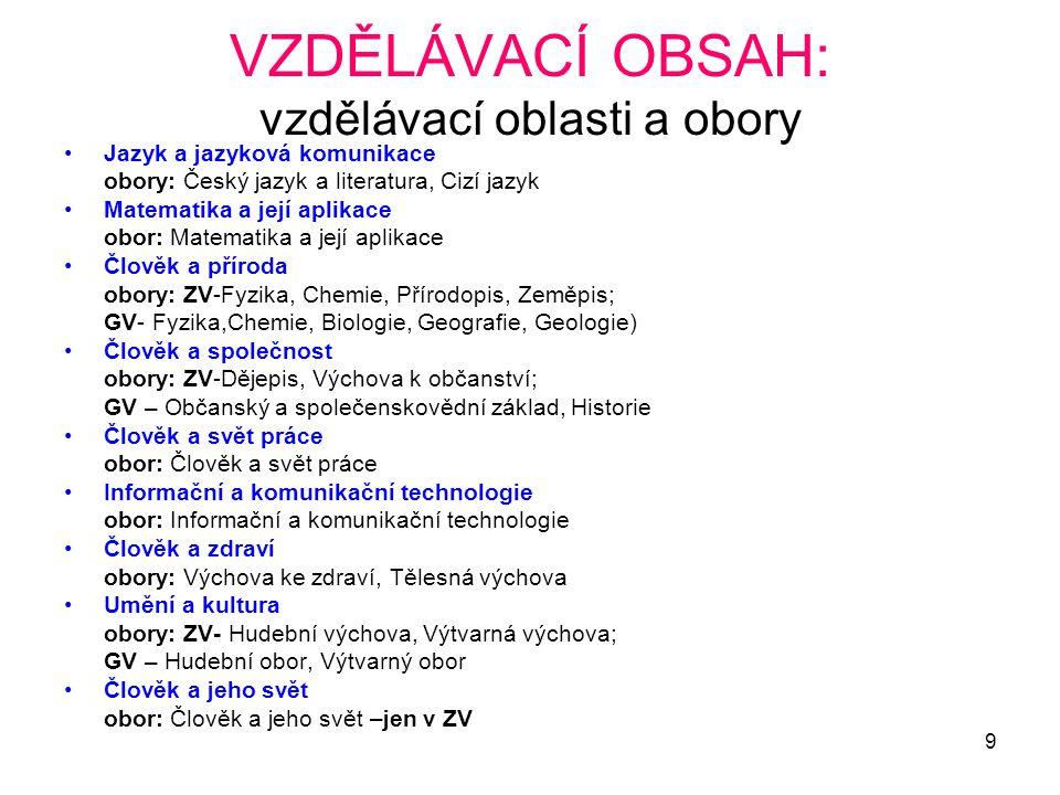 9 VZDĚLÁVACÍ OBSAH: vzdělávací oblasti a obory Jazyk a jazyková komunikace obory: Český jazyk a literatura, Cizí jazyk Matematika a její aplikace obor