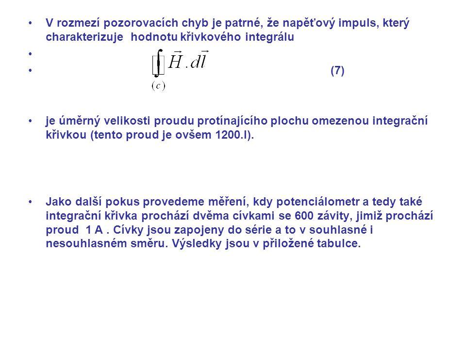 V rozmezí pozorovacích chyb je patrné, že napěťový impuls, který charakterizuje hodnotu křivkového integrálu (7) je úměrný velikosti proudu protínajícího plochu omezenou integrační křivkou (tento proud je ovšem 1200.I).