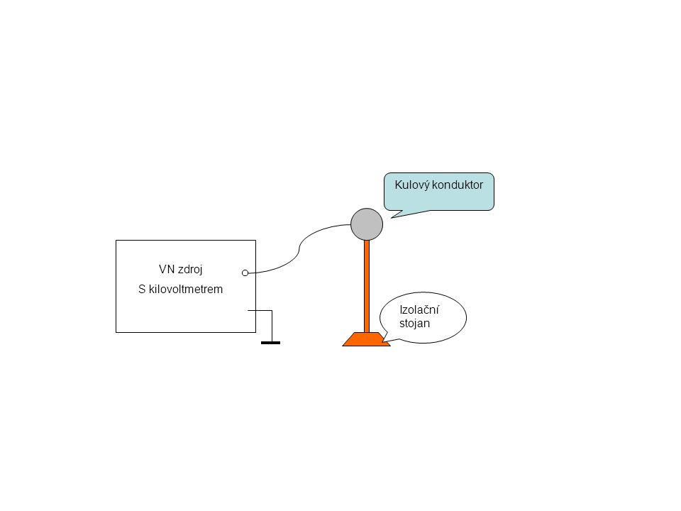 Izolační stojan VN zdroj S kilovoltmetrem Kulový konduktor