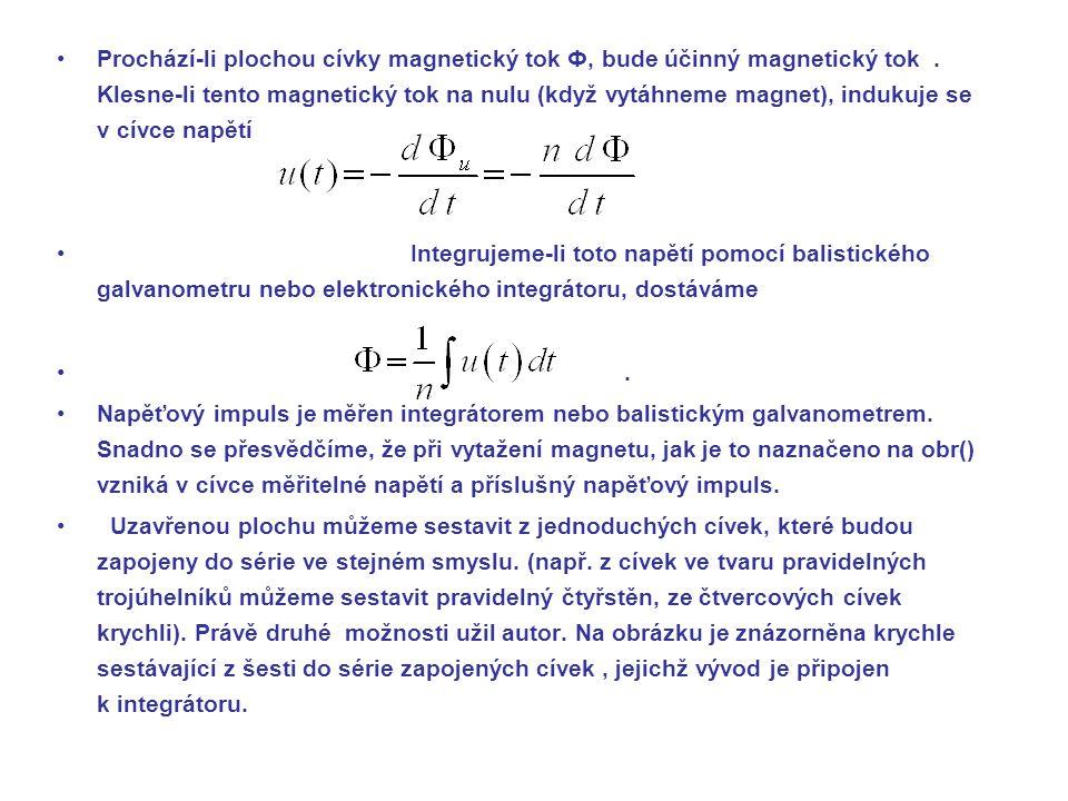 Prochází-li plochou cívky magnetický tok Ф, bude účinný magnetický tok.