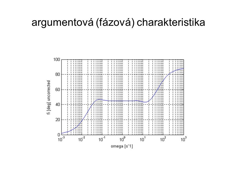 argumentová (fázová) charakteristika