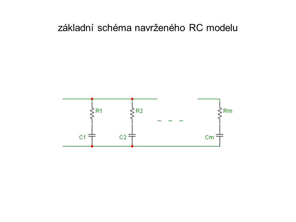základní schéma navrženého RC modelu
