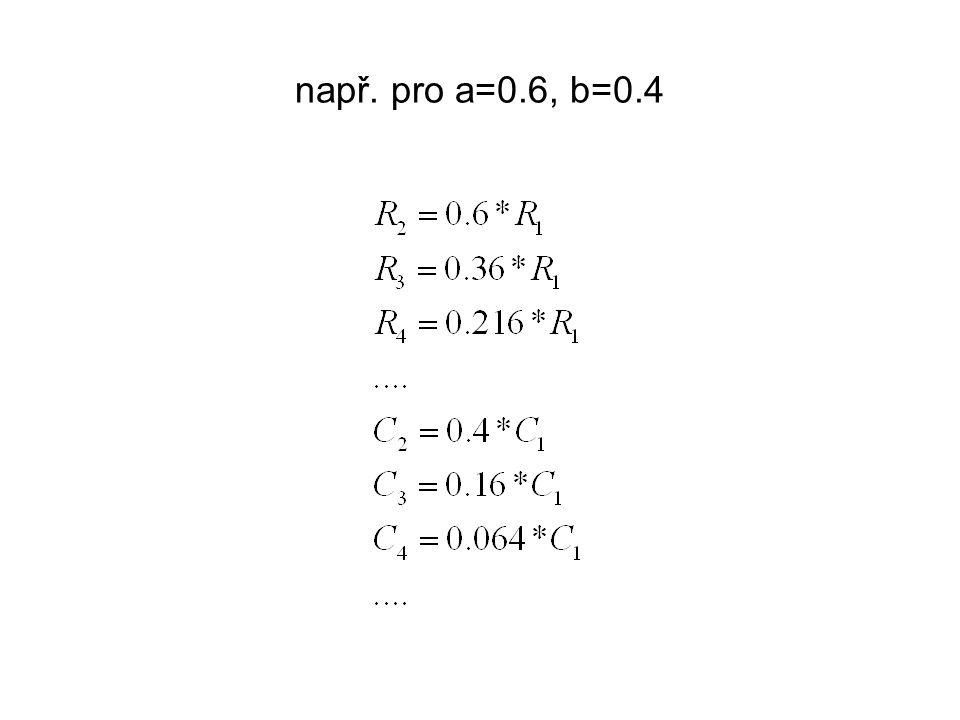 např. pro a=0.6, b=0.4