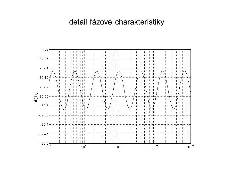 detail fázové charakteristiky