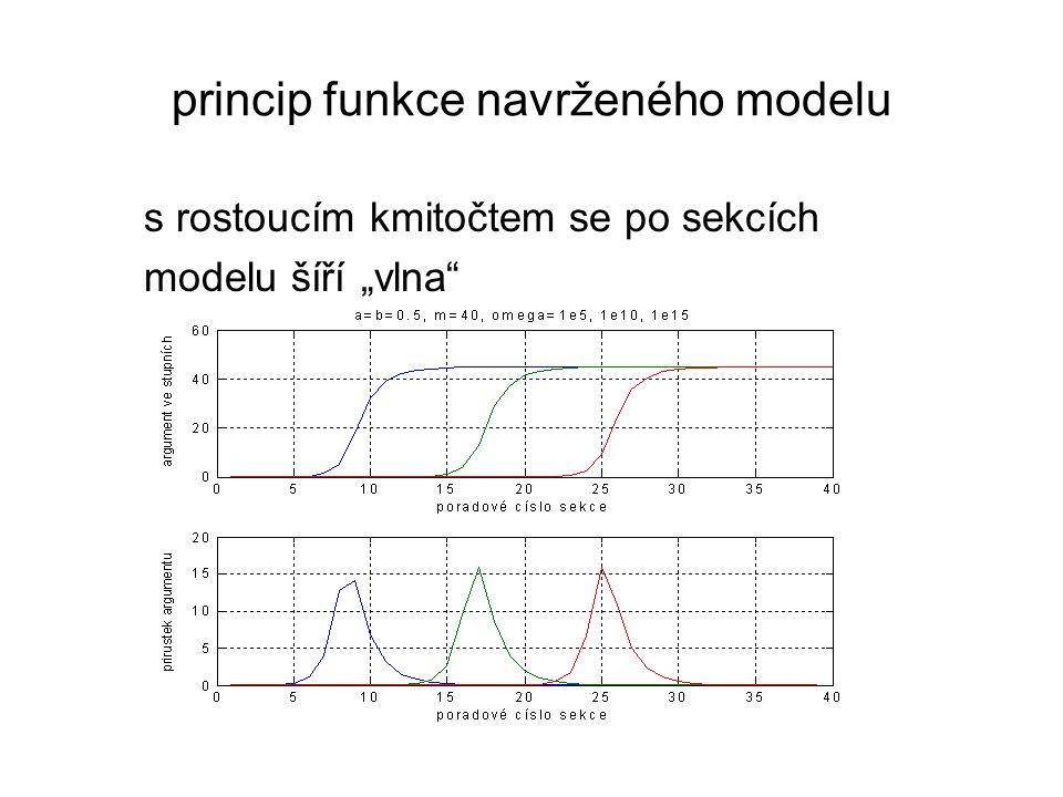 """princip funkce navrženého modelu s rostoucím kmitočtem se po sekcích modelu šíří """"vlna"""