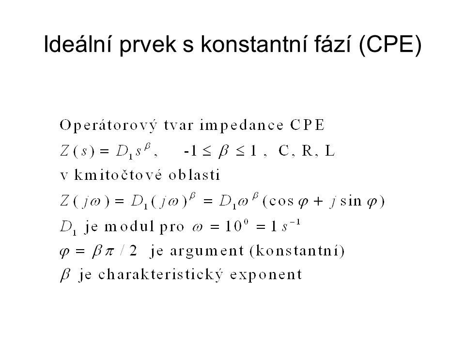 Ideální prvek s konstantní fází (CPE)