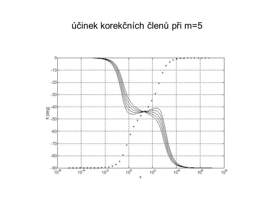 účinek korekčních členů při m=5