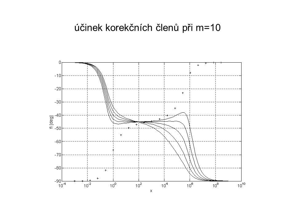 účinek korekčních členů při m=10