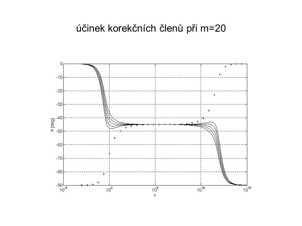 účinek korekčních členů při m=20