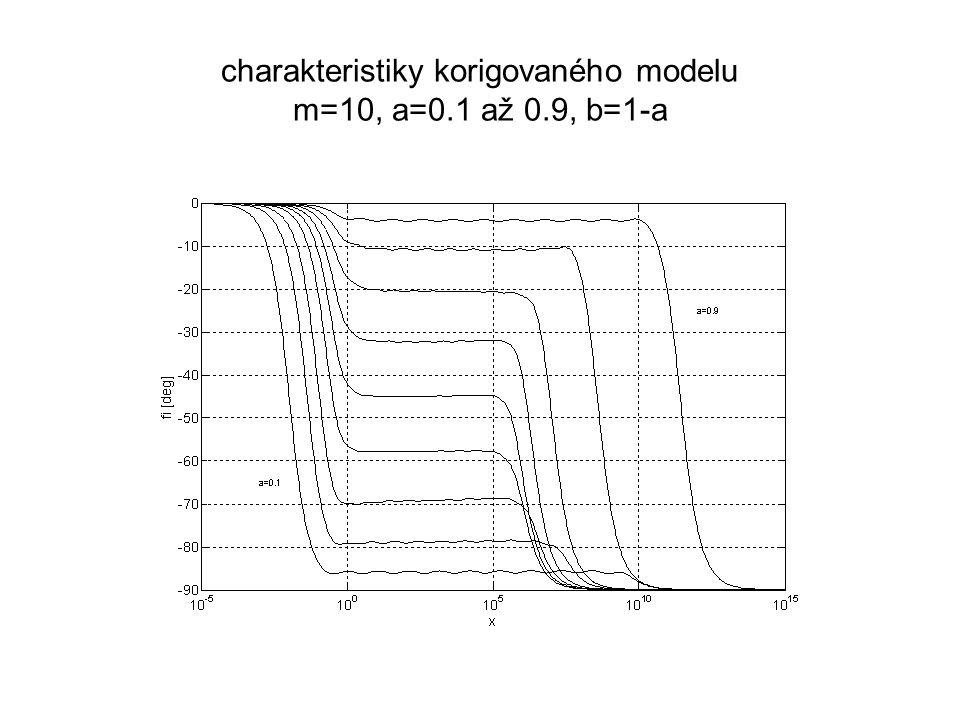 charakteristiky korigovaného modelu m=10, a=0.1 až 0.9, b=1-a