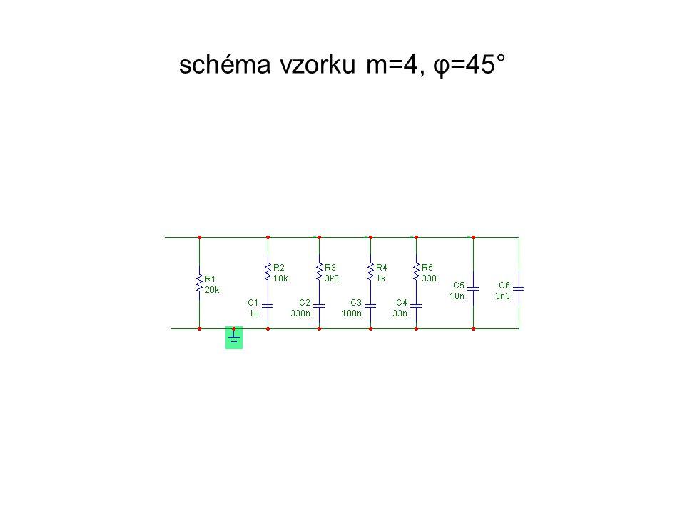 schéma vzorku m=4, φ=45°
