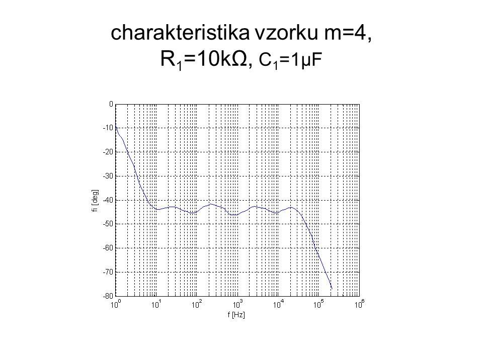 charakteristika vzorku m=4, R 1 =10kΩ, C 1 =1µF