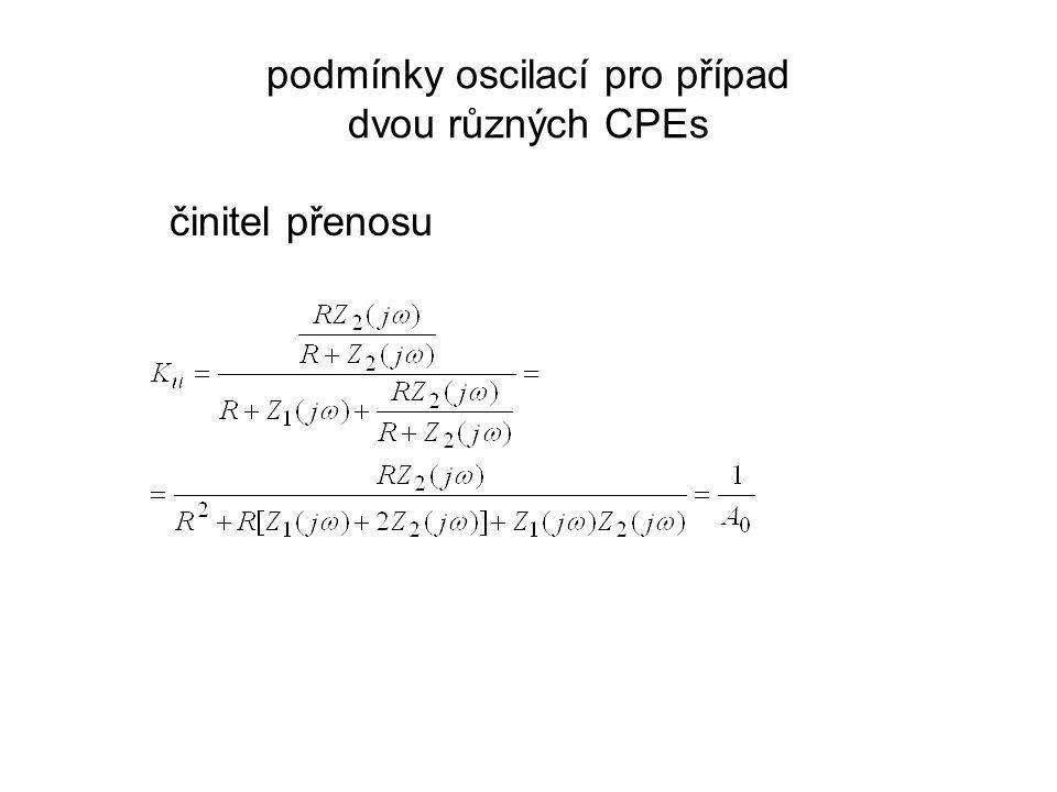 podmínky oscilací pro případ dvou různých CPEs činitel přenosu