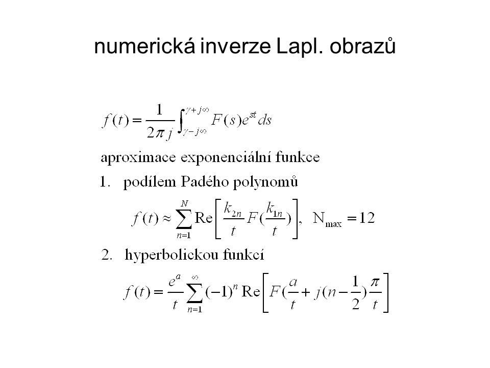 numerická inverze Lapl. obrazů