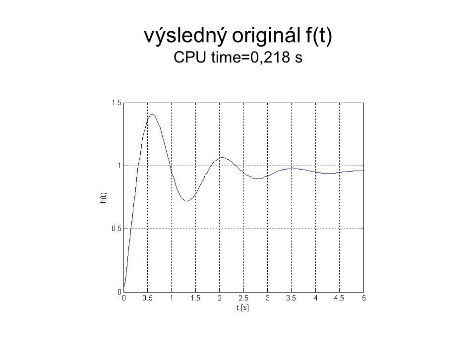 výsledný originál f(t) CPU time=0,218 s