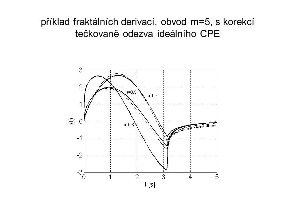 příklad fraktálních derivací, obvod m=5, s korekcí tečkovaně odezva ideálního CPE