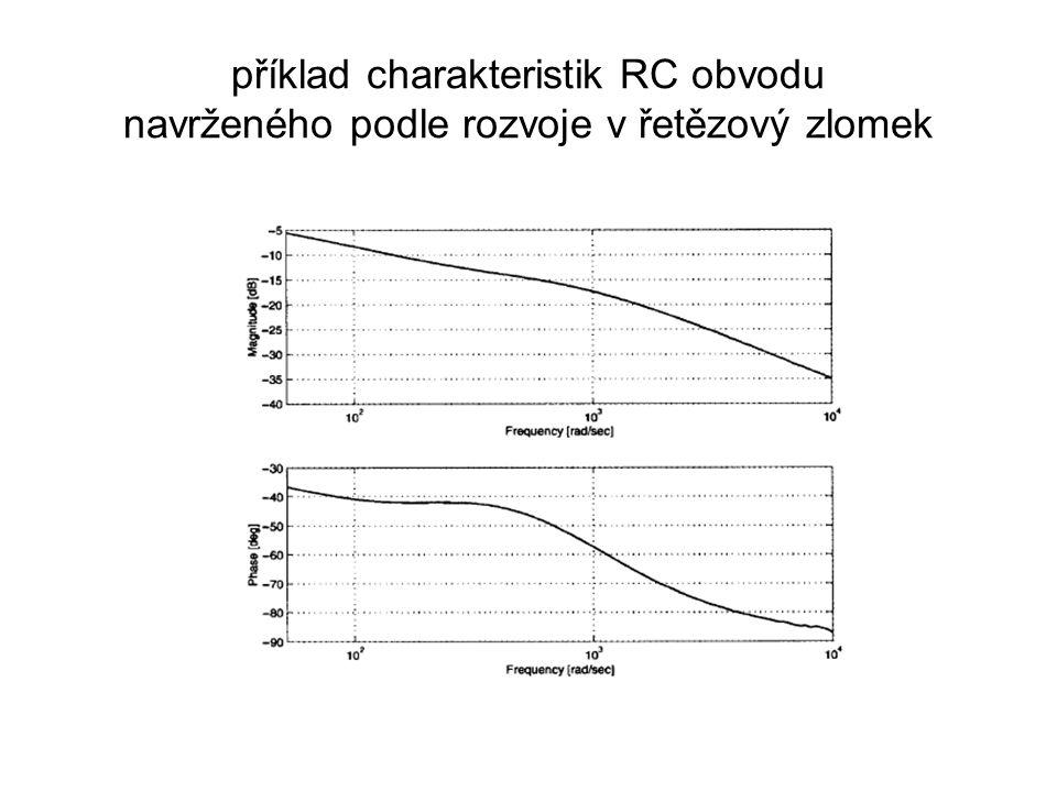 příklad charakteristik RC obvodu navrženého podle rozvoje v řetězový zlomek