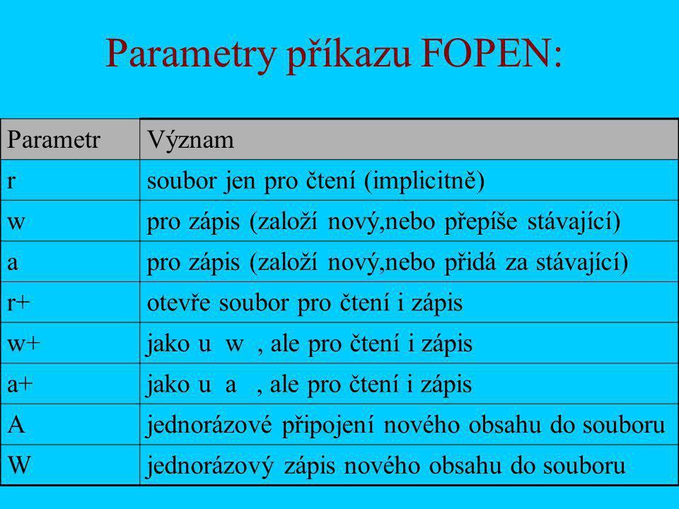 Parametry příkazu FOPEN: ParametrVýznam rsoubor jen pro čtení (implicitně) wpro zápis (založí nový,nebo přepíše stávající) apro zápis (založí nový,neb