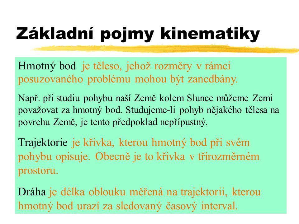 Základní pojmy kinematiky Hmotný bod je těleso, jehož rozměry v rámci posuzovaného problému mohou být zanedbány.