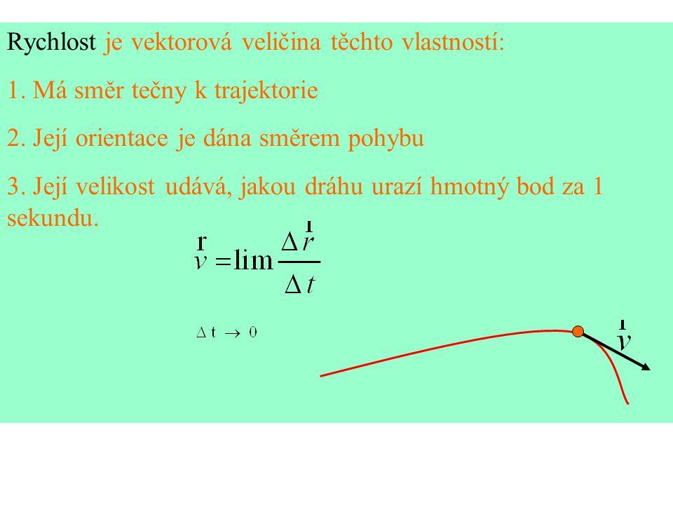 Rychlost je vektorová veličina těchto vlastností: 1.