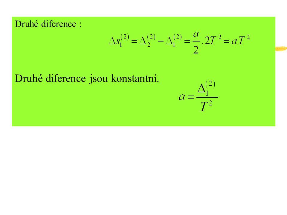 Druhé diference : Druhé diference jsou konstantní.