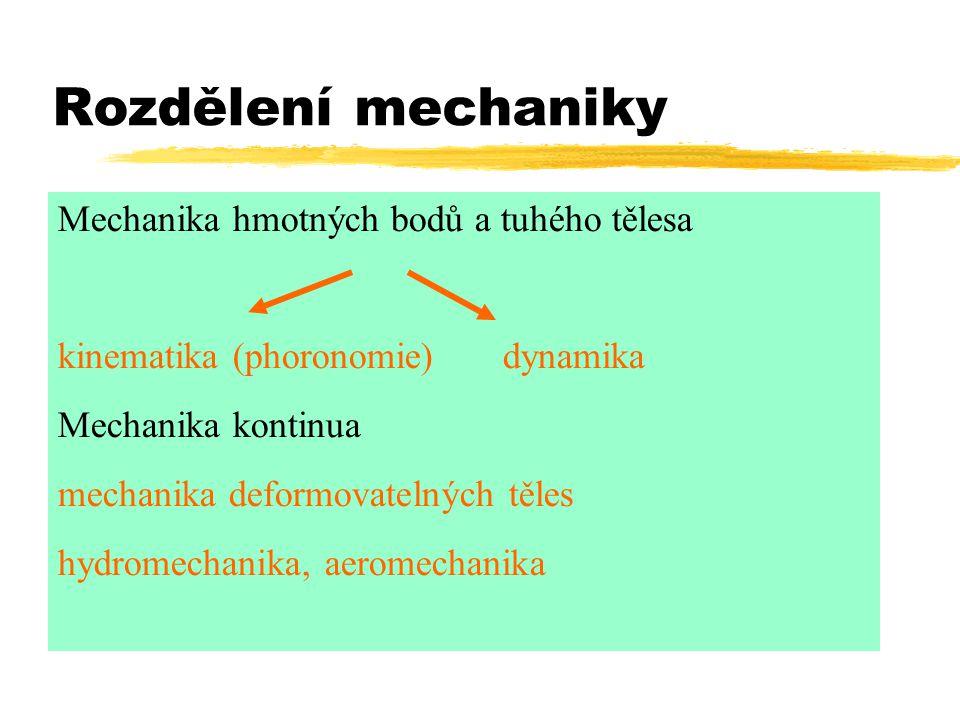Rozdělení mechaniky Mechanika hmotných bodů a tuhého tělesa kinematika (phoronomie) dynamika Mechanika kontinua mechanika deformovatelných těles hydromechanika, aeromechanika
