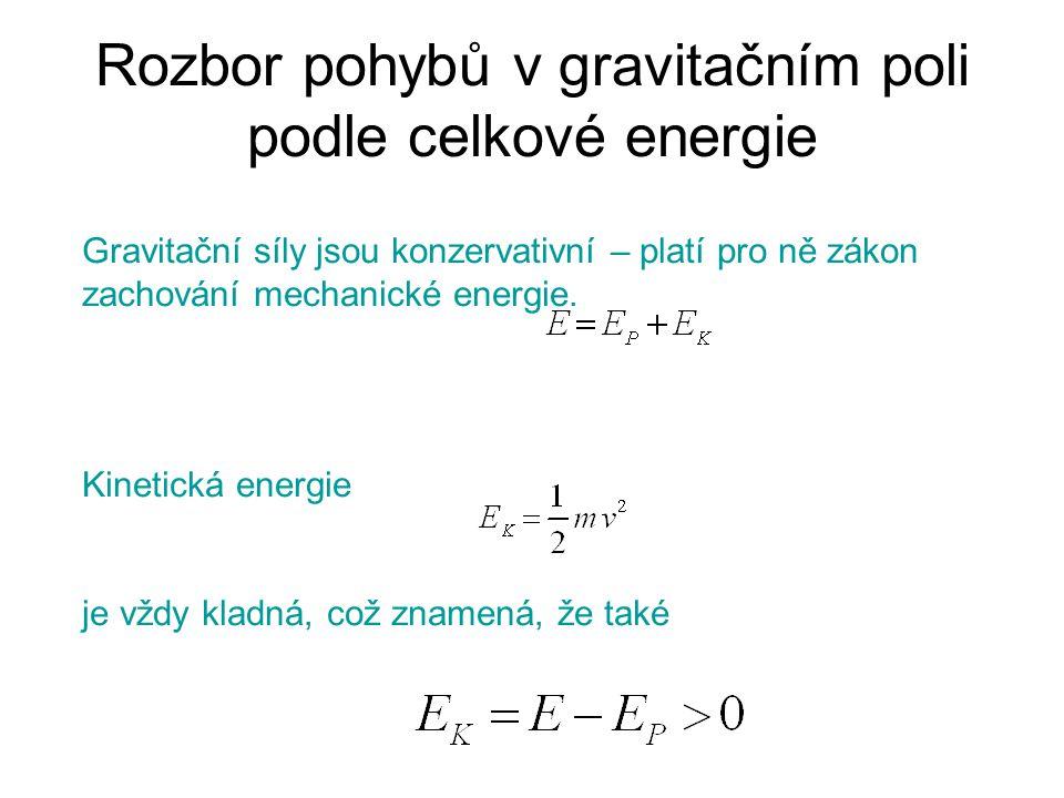 Rozbor pohybů v gravitačním poli podle celkové energie Gravitační síly jsou konzervativní – platí pro ně zákon zachování mechanické energie. Kinetická