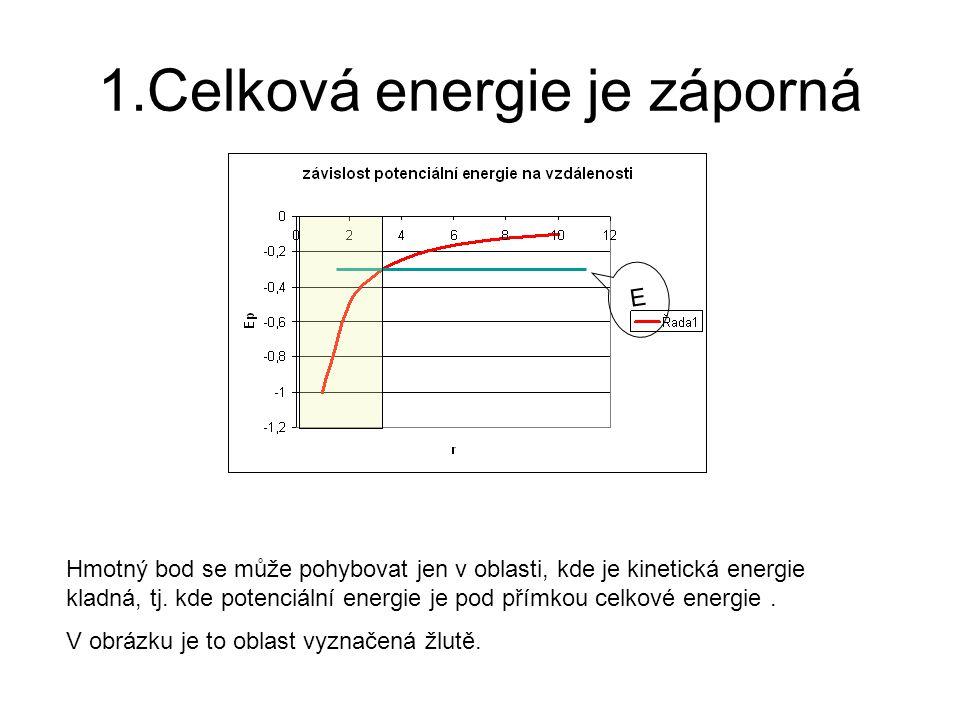 1.Celková energie je záporná Hmotný bod se může pohybovat jen v oblasti, kde je kinetická energie kladná, tj. kde potenciální energie je pod přímkou c