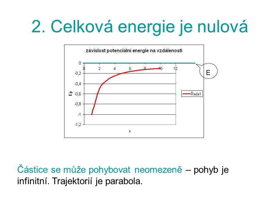 2. Celková energie je nulová Částice se může pohybovat neomezeně – pohyb je infinitní. Trajektorií je parabola. E