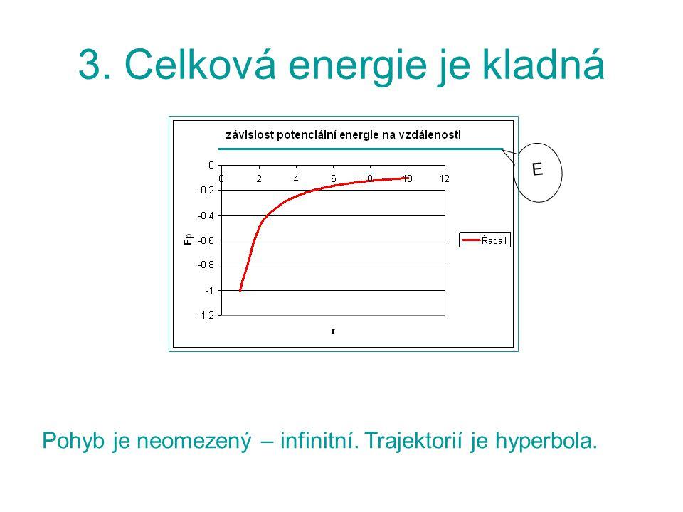 3. Celková energie je kladná E Pohyb je neomezený – infinitní. Trajektorií je hyperbola.