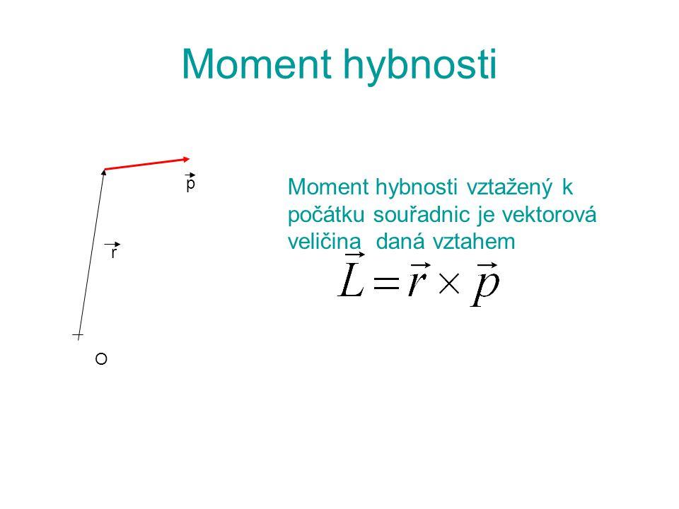 Moment hybnosti O r p Moment hybnosti vztažený k počátku souřadnic je vektorová veličina daná vztahem