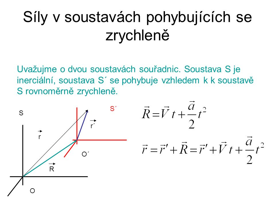 Síly v soustavách pohybujících se zrychleně Uvažujme o dvou soustavách souřadnic. Soustava S je inerciální, soustava S´ se pohybuje vzhledem k k soust