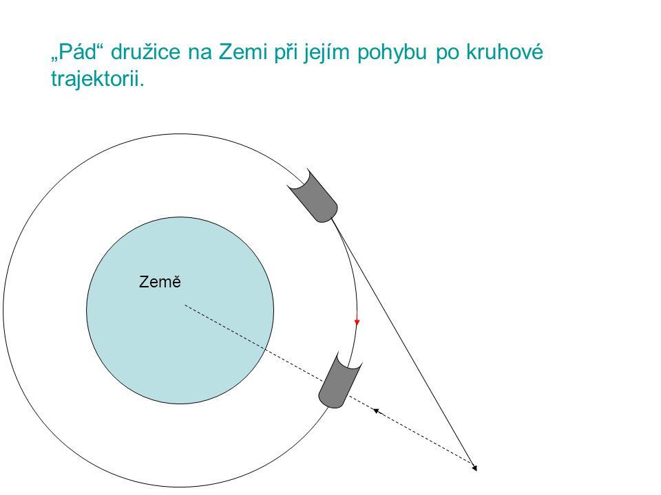 """""""Pád"""" družice na Zemi při jejím pohybu po kruhové trajektorii. Země"""
