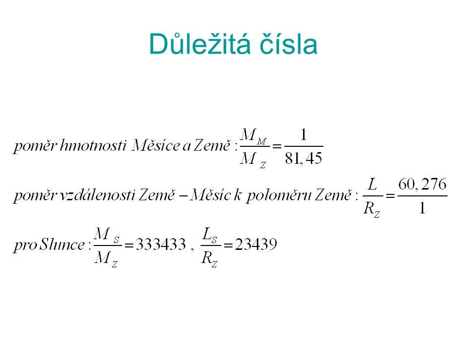 Síly v soustavách pohybujících se zrychleně Uvažujme o dvou soustavách souřadnic.