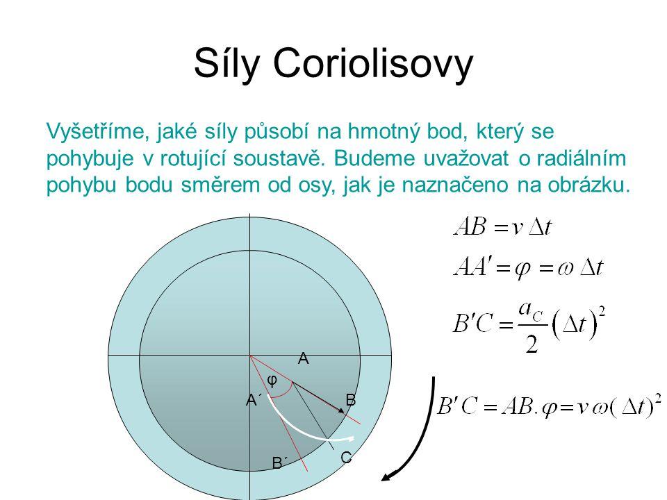 Síly Coriolisovy Vyšetříme, jaké síly působí na hmotný bod, který se pohybuje v rotující soustavě. Budeme uvažovat o radiálním pohybu bodu směrem od o