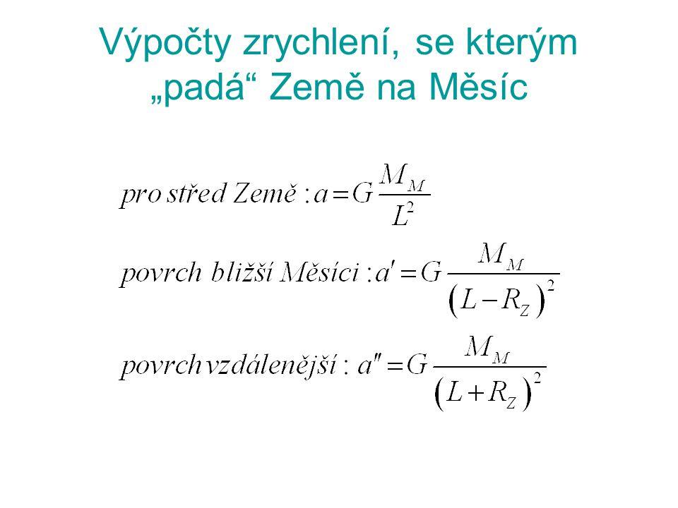 V soustavě S působí na hmotný bod síla F.