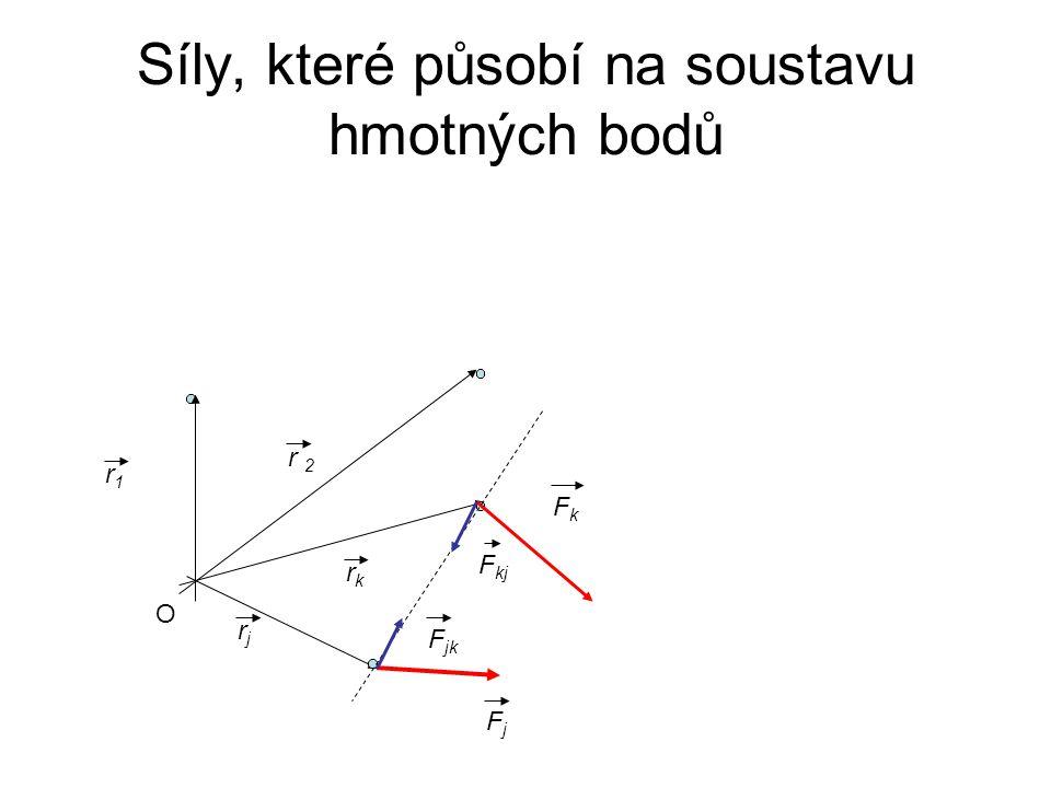 Síly, které působí na soustavu hmotných bodů r1r1 r 2 rkrk rjrj FkFk FjFj F kj F jk O