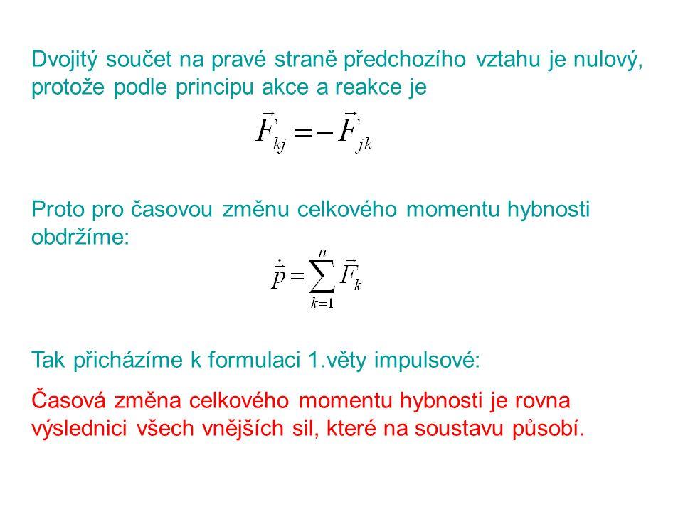 Dvojitý součet na pravé straně předchozího vztahu je nulový, protože podle principu akce a reakce je Proto pro časovou změnu celkového momentu hybnost