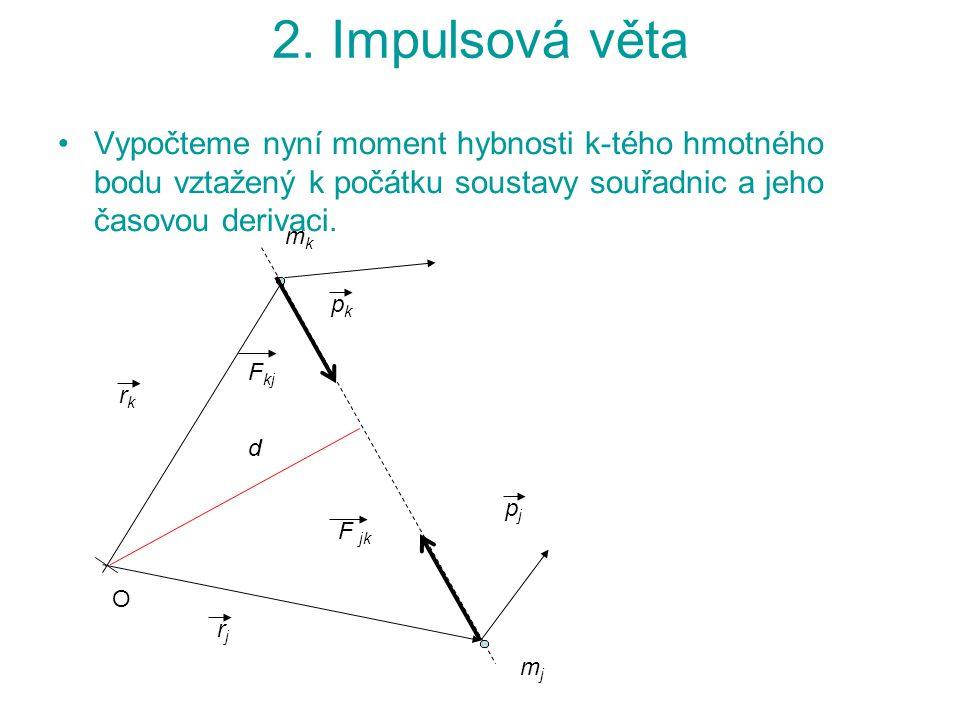 2. Impulsová věta Vypočteme nyní moment hybnosti k-tého hmotného bodu vztažený k počátku soustavy souřadnic a jeho časovou derivaci. O rkrk pkpk rjrj